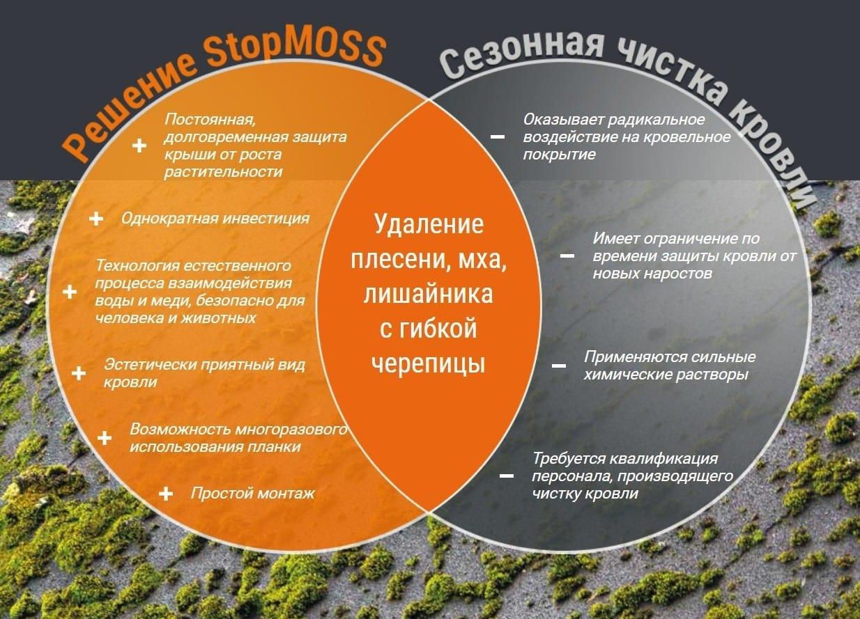 stopmoss_simferopol_5