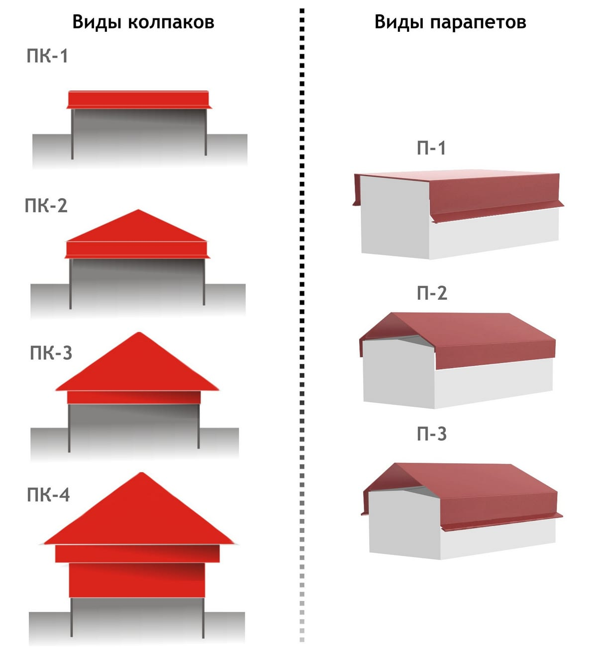 колпаки на столбы заборов в симферополе